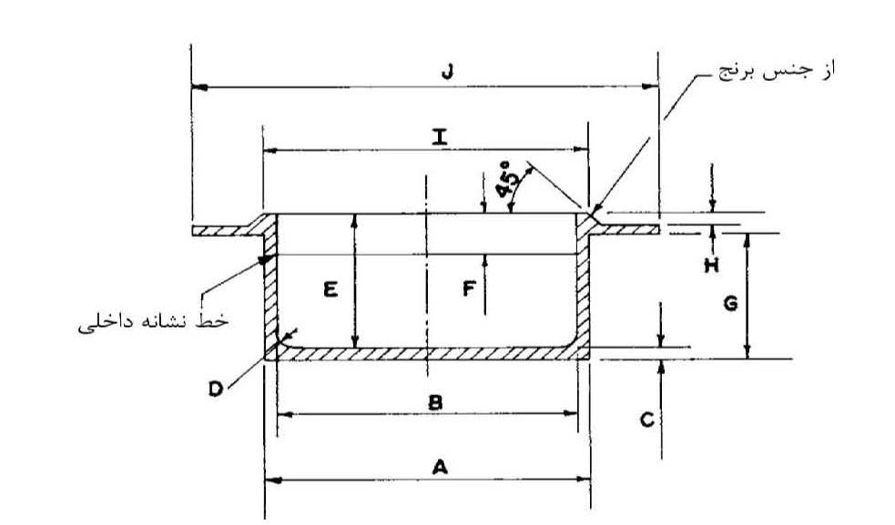 شکل ۳- ظرف آزمون